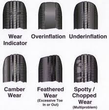 tirewear